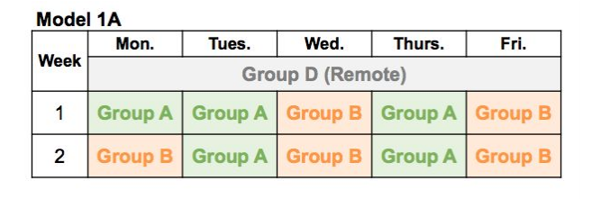 Table of Hybrid Schedule